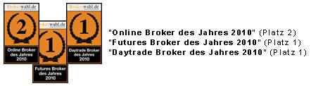 online broker testsieger