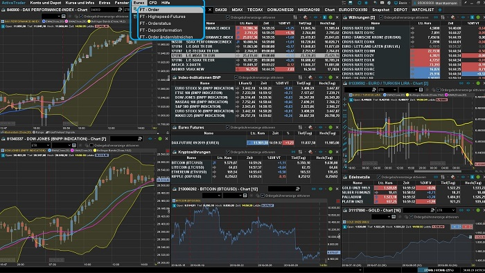 Screenshot ActiveTrader
